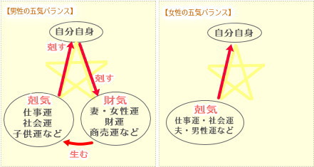 goki-uwaki.jpg