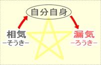 goki-work.jpg