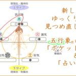 自分を知る「五行象®ポケットブック&五行象®鑑定」のお知らせ